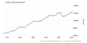 trading-economics